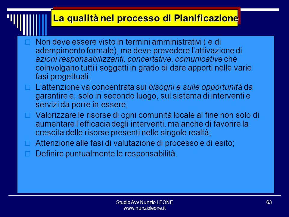 Studio Avv.Nunzio LEONE www.nunzioleone.it 63 La qualità nel processo di Pianificazione Non deve essere visto in termini amministrativi ( e di adempim