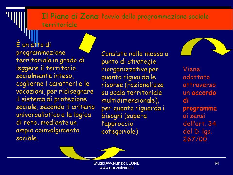 Studio Avv.Nunzio LEONE www.nunzioleone.it 64 Il Piano di Zona : lavvio della programmazione sociale territoriale È un atto di programmazione territor