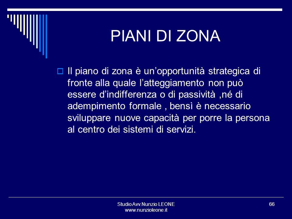 Studio Avv.Nunzio LEONE www.nunzioleone.it 66 PIANI DI ZONA Il piano di zona è unopportunità strategica di fronte alla quale latteggiamento non può es