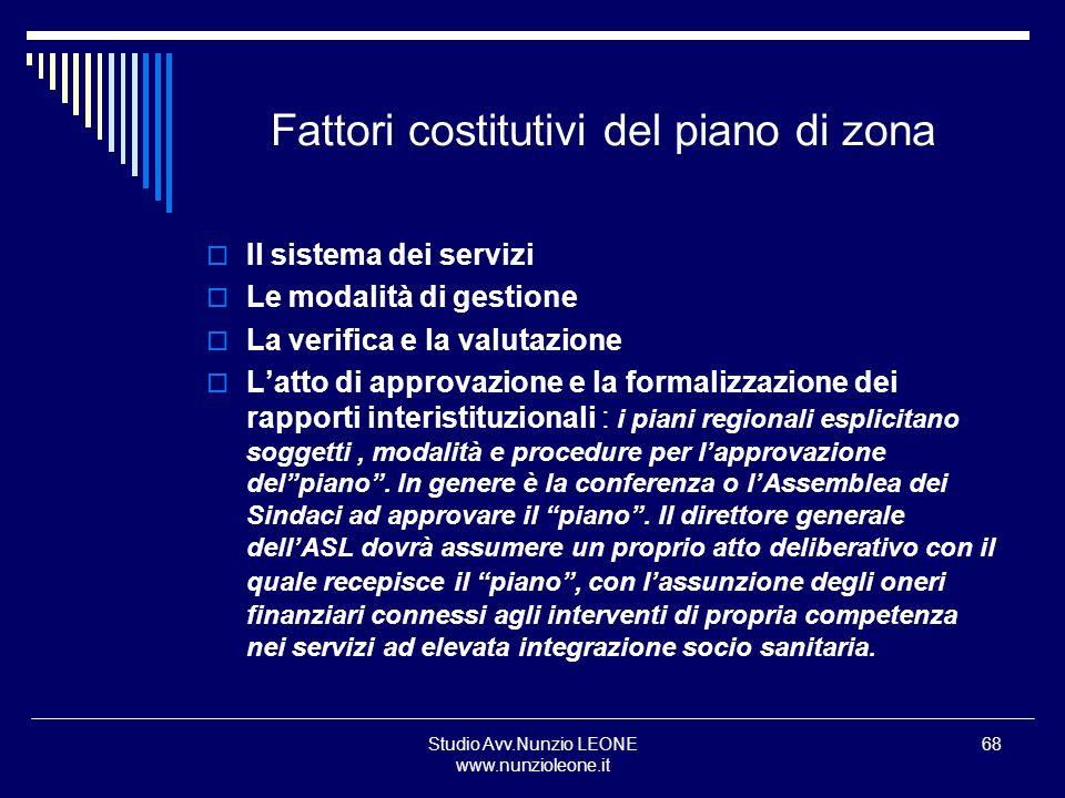 Studio Avv.Nunzio LEONE www.nunzioleone.it 68 Fattori costitutivi del piano di zona Il sistema dei servizi Le modalità di gestione La verifica e la va