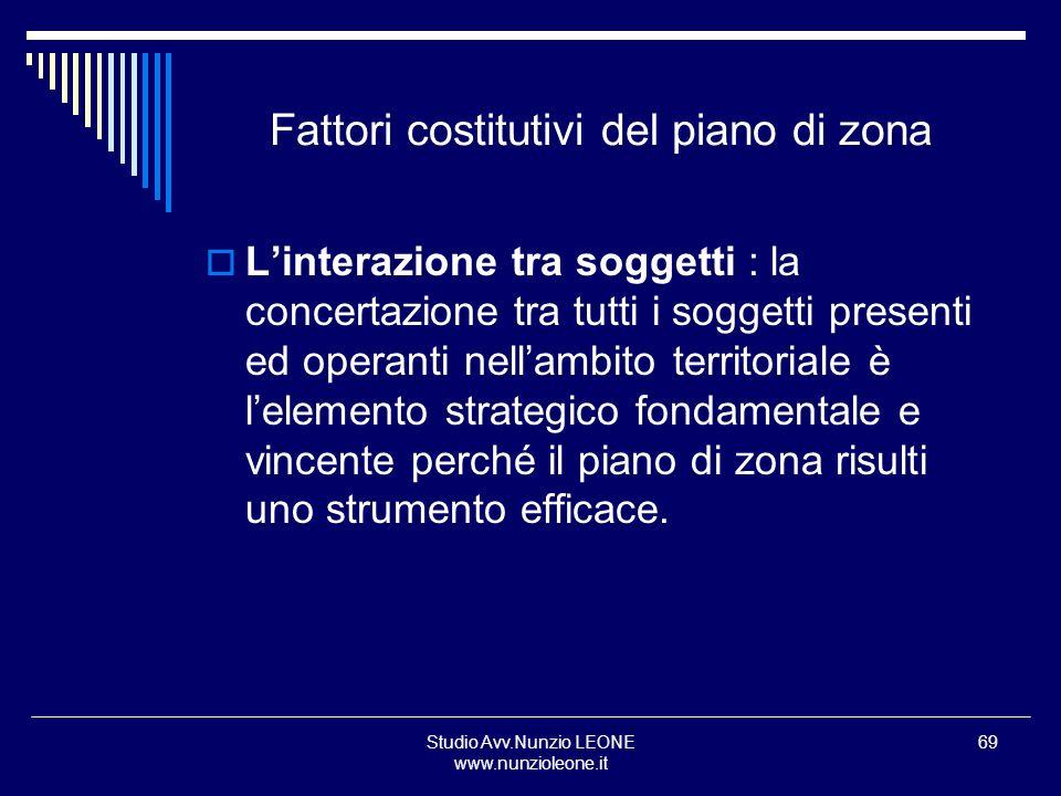 Studio Avv.Nunzio LEONE www.nunzioleone.it 69 Fattori costitutivi del piano di zona Linterazione tra soggetti : la concertazione tra tutti i soggetti