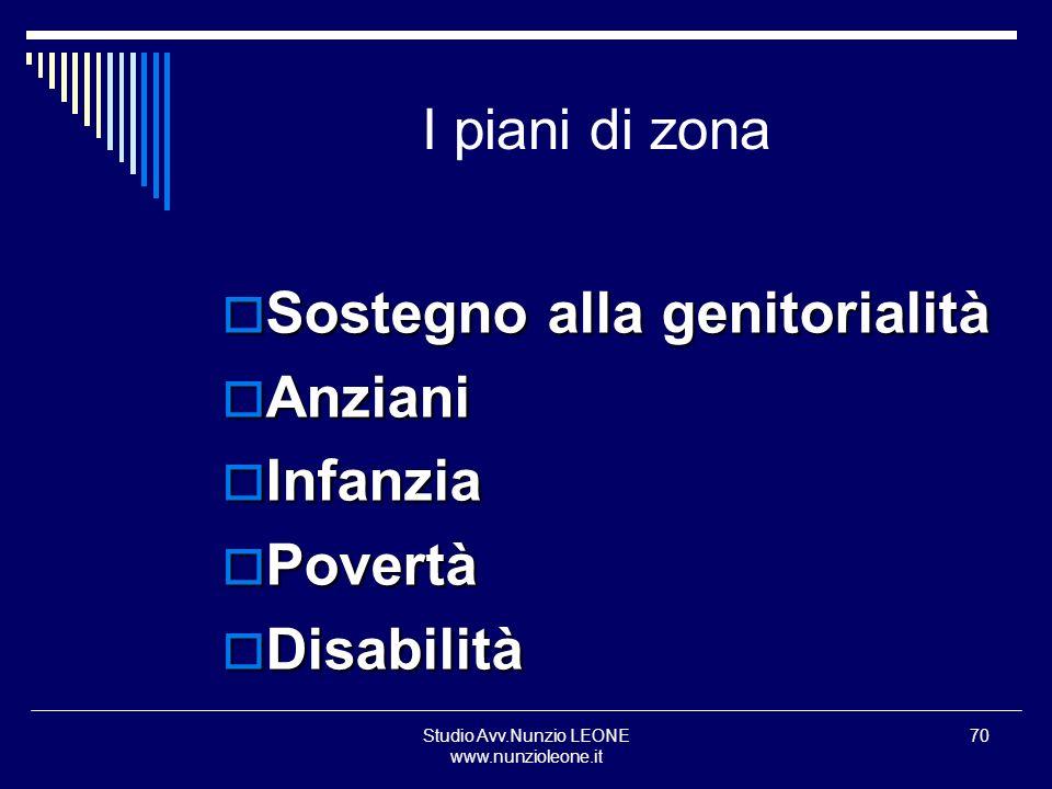Studio Avv.Nunzio LEONE www.nunzioleone.it 70 I piani di zona Sostegno alla genitorialità Sostegno alla genitorialità Anziani Anziani Infanzia Infanzi