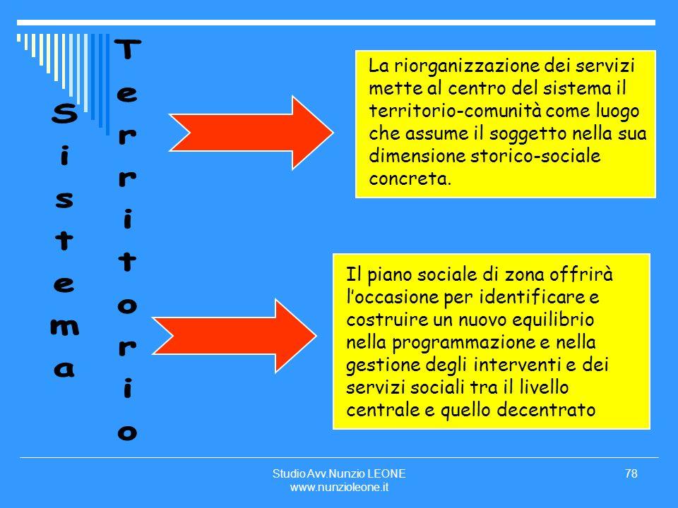 Studio Avv.Nunzio LEONE www.nunzioleone.it 78 La riorganizzazione dei servizi mette al centro del sistema il territorio-comunità come luogo che assume