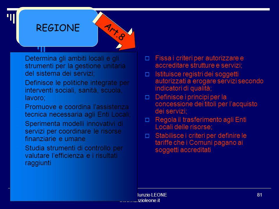 Studio Avv.Nunzio LEONE www.nunzioleone.it 81 REGIONE Determina gli ambiti locali e gli strumenti per la gestione unitaria del sistema dei servizi; De