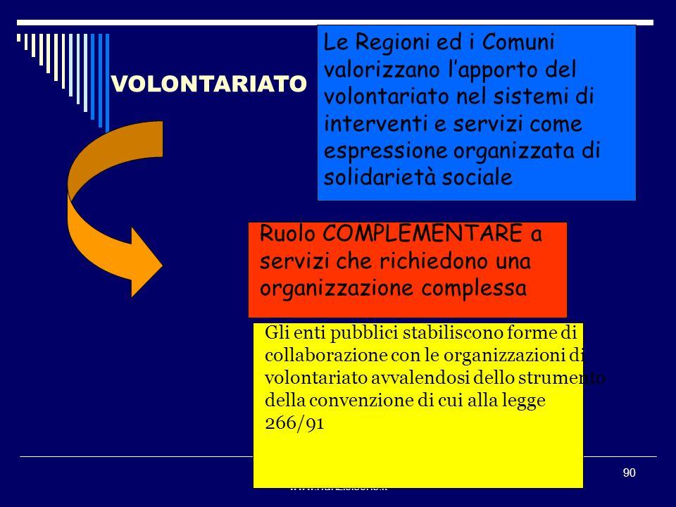 Studio Avv.Nunzio LEONE www.nunzioleone.it 90 VOLONTARIATO Le Regioni ed i Comuni valorizzano lapporto del volontariato nel sistemi di interventi e se