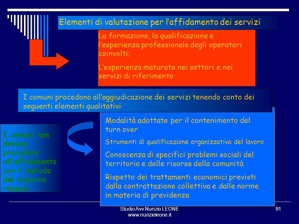 Studio Avv.Nunzio LEONE www.nunzioleone.it 91 Elementi di valutazione per laffidamento dei servizi La formazione, la qualificazione e lesperienza prof