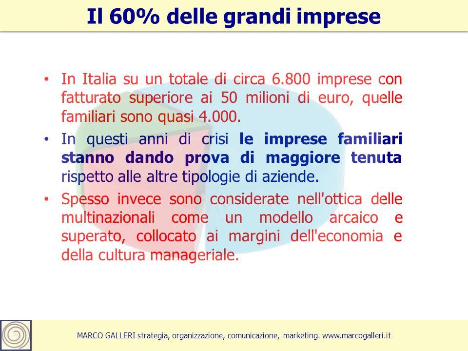In Italia su un totale di circa 6.800 imprese con fatturato superiore ai 50 milioni di euro, quelle familiari sono quasi 4.000. In questi anni di cris