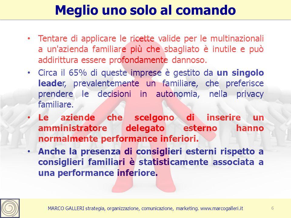 Marco Galleri 20137