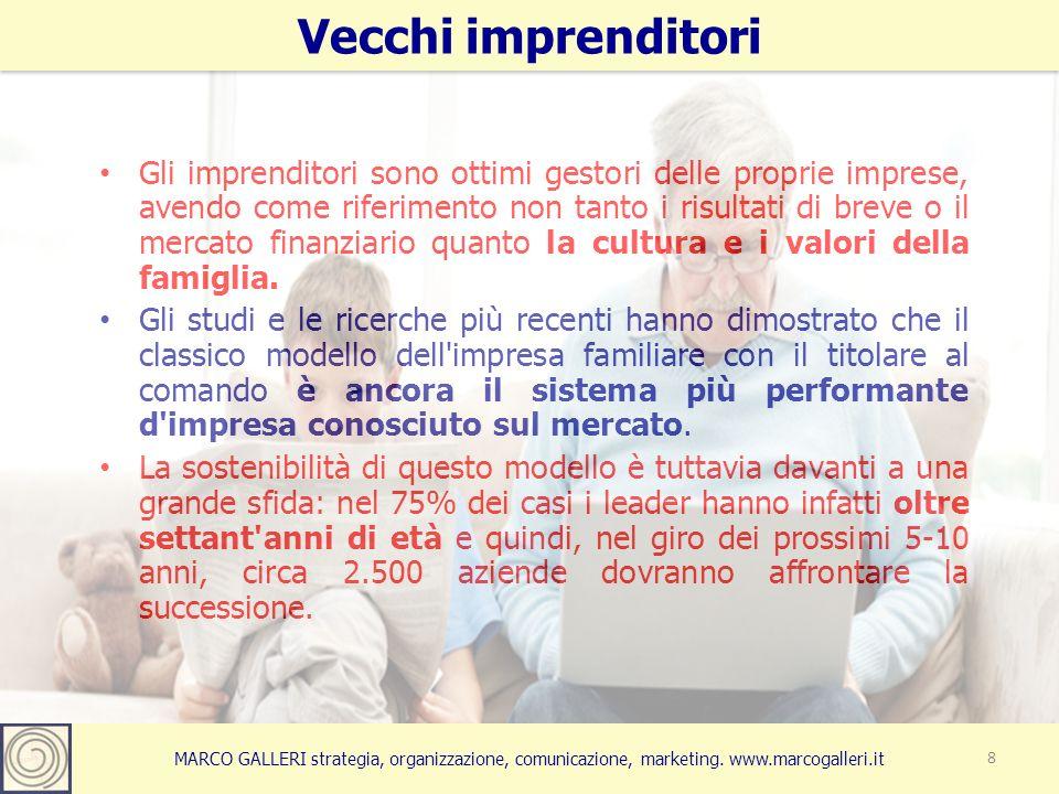 MARCO GALLERI strategia, organizzazione, comunicazione, marketing. www.marcogalleri.it Gli imprenditori sono ottimi gestori delle proprie imprese, ave