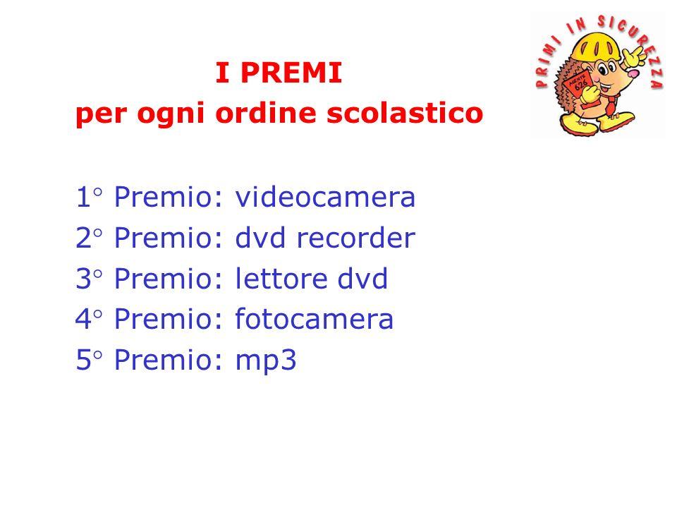 1° Premio: videocamera 2° Premio: dvd recorder 3° Premio: lettore dvd 4° Premio: fotocamera 5° Premio: mp3 I PREMI per ogni ordine scolastico
