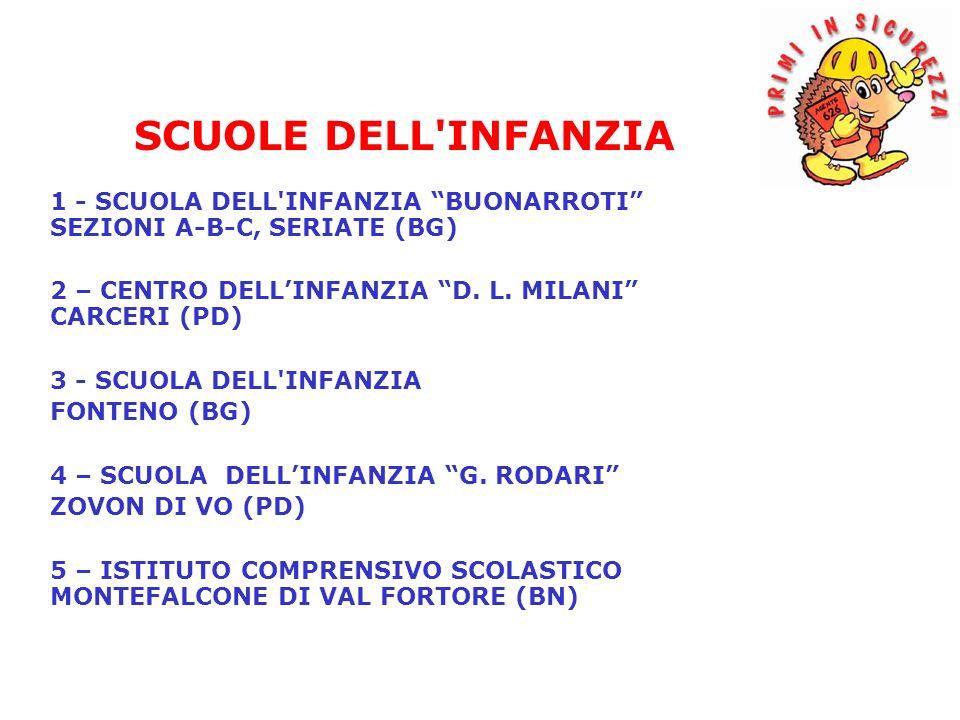 1 - SCUOLA DELL'INFANZIA BUONARROTI SEZIONI A-B-C, SERIATE (BG) 2 – CENTRO DELLINFANZIA D. L. MILANI CARCERI (PD) 3 - SCUOLA DELL'INFANZIA FONTENO (BG