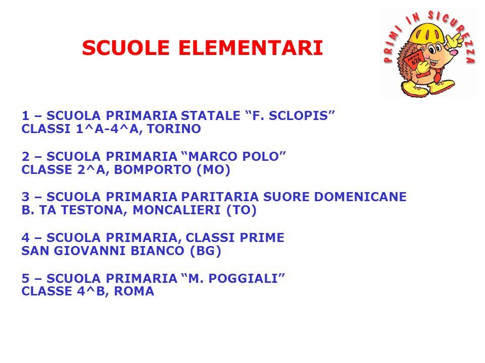 1 – SCUOLA PRIMARIA STATALE F. SCLOPIS CLASSI 1^A-4^A, TORINO 2 – SCUOLA PRIMARIA MARCO POLO CLASSE 2^A, BOMPORTO (MO) 3 – SCUOLA PRIMARIA PARITARIA S