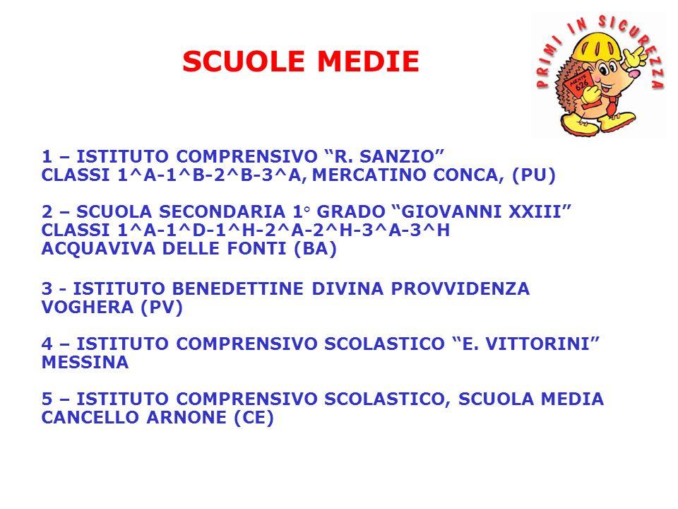 1 – ISTITUTO COMPRENSIVO R. SANZIO CLASSI 1^A-1^B-2^B-3^A, MERCATINO CONCA, (PU) 2 – SCUOLA SECONDARIA 1° GRADO GIOVANNI XXIII CLASSI 1^A-1^D-1^H-2^A-