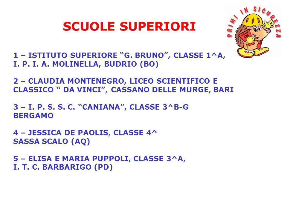 1 – ISTITUTO SUPERIORE G. BRUNO, CLASSE 1^A, I. P. I. A. MOLINELLA, BUDRIO (BO) 2 – CLAUDIA MONTENEGRO, LICEO SCIENTIFICO E CLASSICO DA VINCI, CASSANO