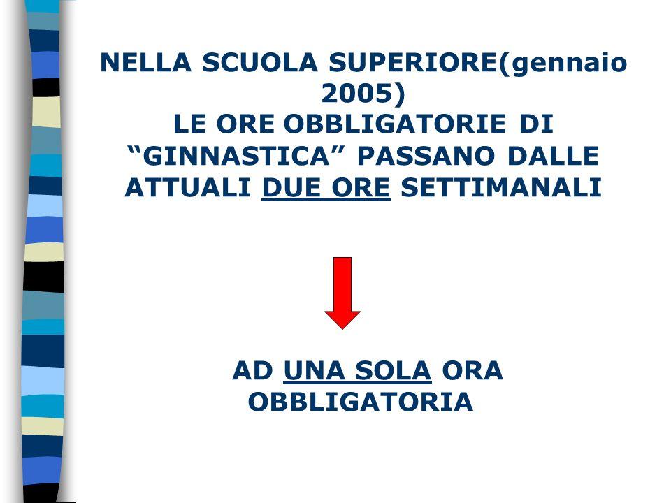 NELLA SCUOLA SUPERIORE(gennaio 2005) LE ORE OBBLIGATORIE DI GINNASTICA PASSANO DALLE ATTUALI DUE ORE SETTIMANALI AD UNA SOLA ORA OBBLIGATORIA