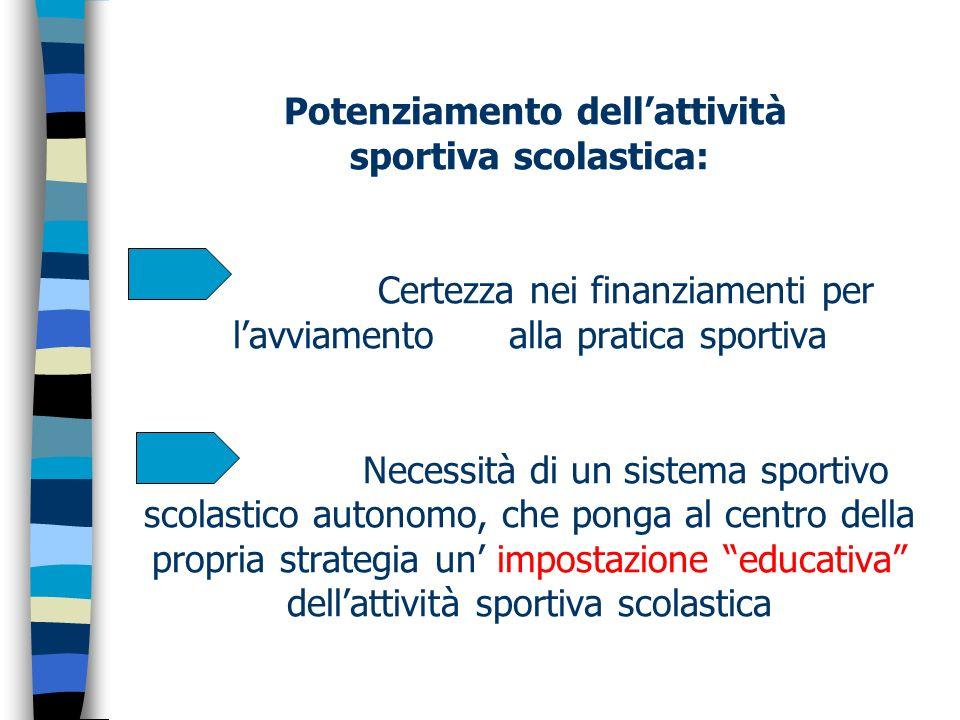Potenziamento dellattività sportiva scolastica: Certezza nei finanziamenti per lavviamento alla pratica sportiva Necessità di un sistema sportivo scolastico autonomo, che ponga al centro della propria strategia un impostazione educativa dellattività sportiva scolastica