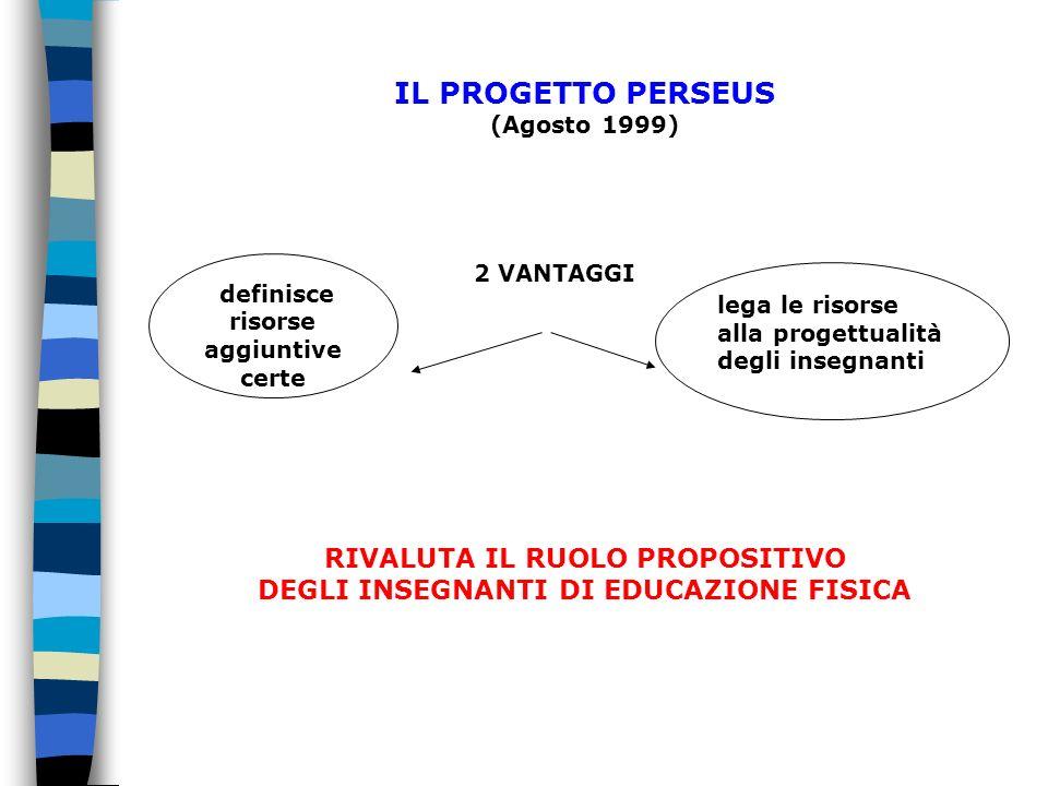 definisce risorse aggiuntive certe lega le risorse alla progettualità degli insegnanti IL PROGETTO PERSEUS (Agosto 1999) RIVALUTA IL RUOLO PROPOSITIVO DEGLI INSEGNANTI DI EDUCAZIONE FISICA 2 VANTAGGI