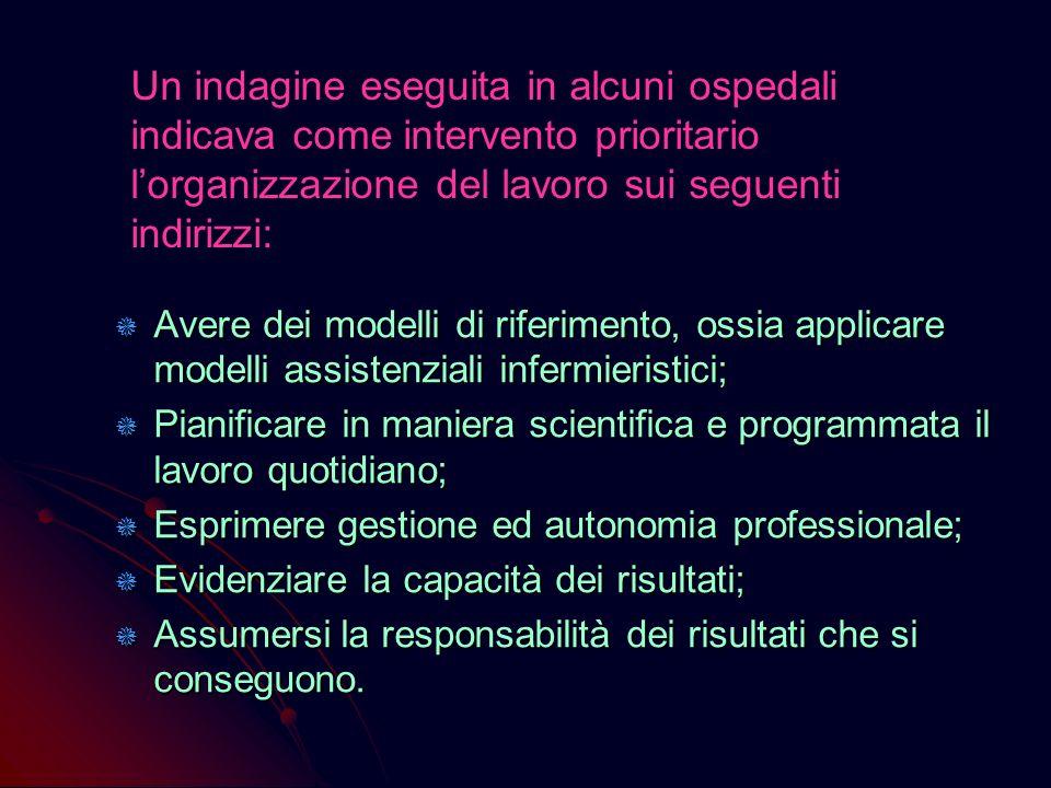 Le ricadute organizzative a seguito del riordino del Servizio Sanitario Nazionale e dellevoluzione delle Professioni Sanitarie Antonio Morelli Coordin