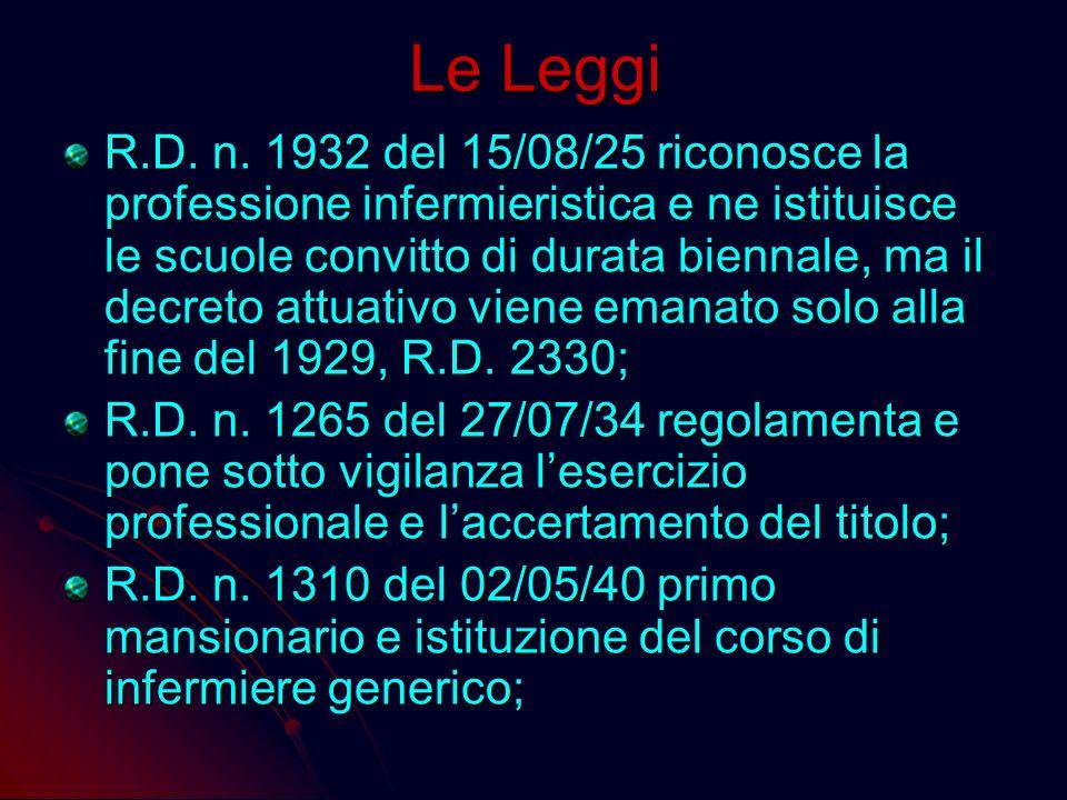 Alcuni cenni storici Di opinione opposta restano molti esponenti della professione, come ANNA CELLI (inizio 900) che dichiara: Un medico non può inseg