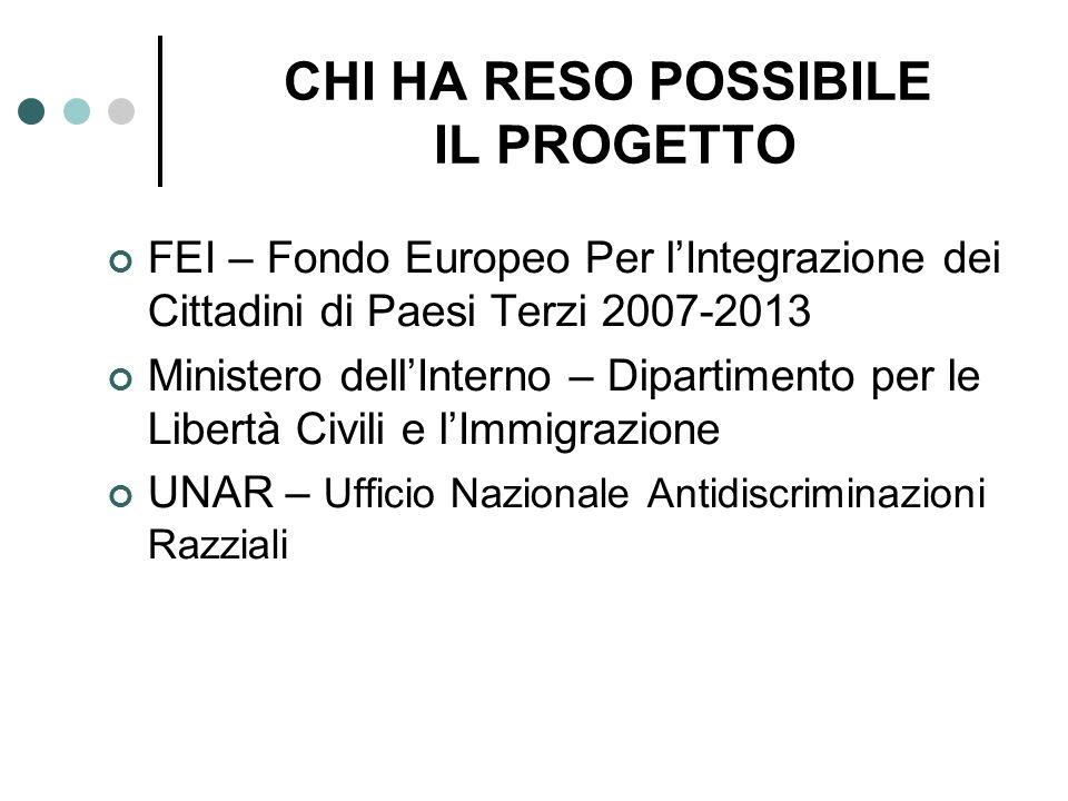 CHI HA RESO POSSIBILE IL PROGETTO FEI – Fondo Europeo Per lIntegrazione dei Cittadini di Paesi Terzi 2007-2013 Ministero dellInterno – Dipartimento pe