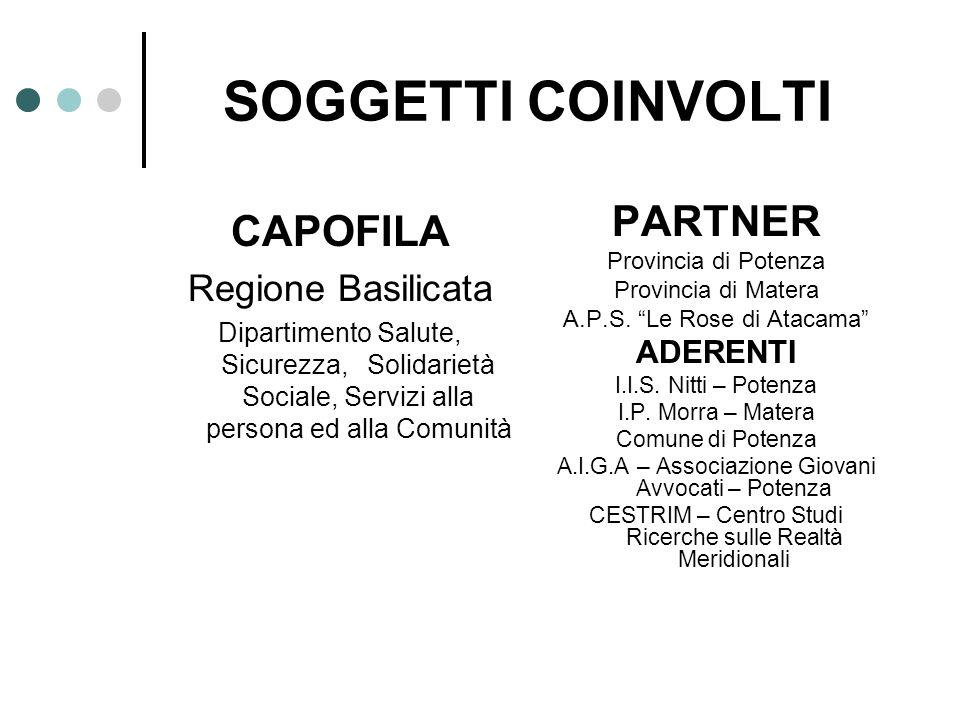 SOGGETTI COINVOLTI CAPOFILA Regione Basilicata Dipartimento Salute, Sicurezza, Solidarietà Sociale, Servizi alla persona ed alla Comunità PARTNER Prov