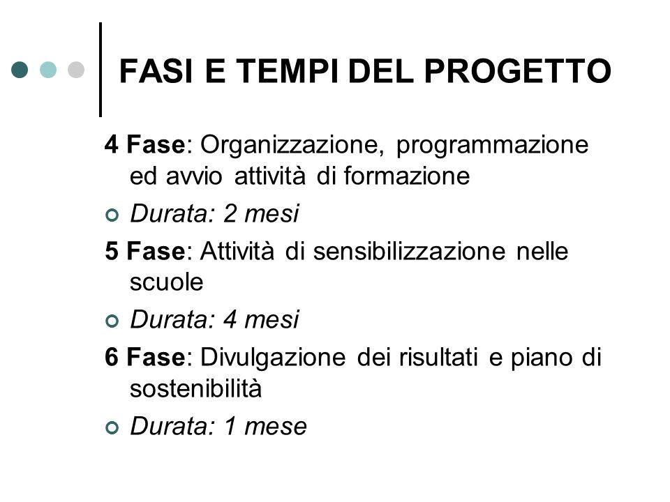 FASI E TEMPI DEL PROGETTO 4 Fase: Organizzazione, programmazione ed avvio attività di formazione Durata: 2 mesi 5 Fase: Attività di sensibilizzazione