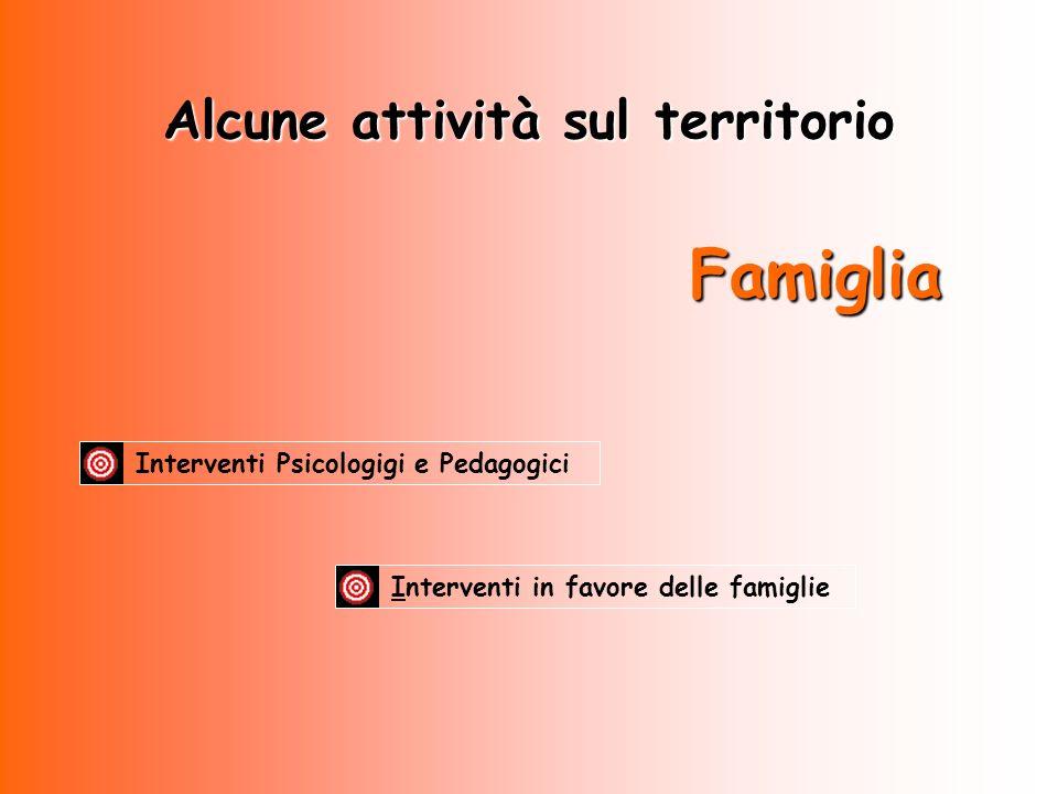 Alcune attività sul territorio Famiglia Interventi Psicologigi e Pedagogici Interventi in favore delle famiglie