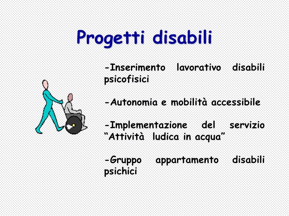 Progetti disabili -Inserimento lavorativo disabili psicofisici -Autonomia e mobilità accessibile -Implementazione del servizio Attività ludica in acqu