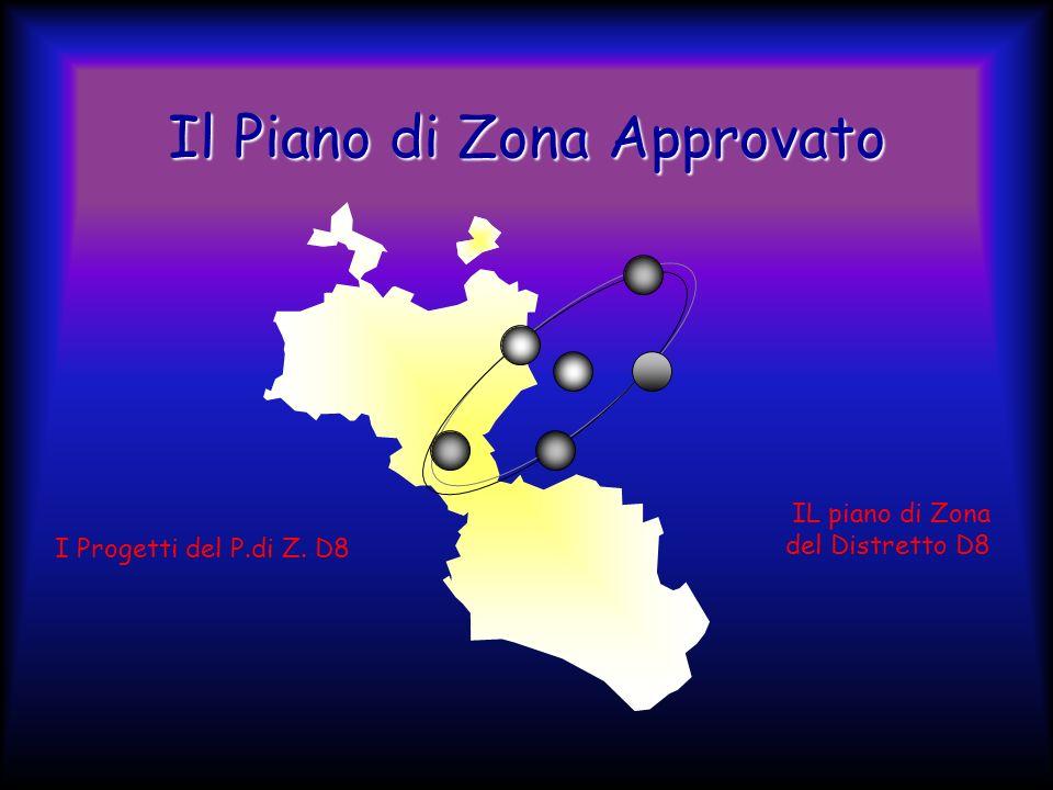 Il Piano di Zona Approvato IL piano di Zona del Distretto D8 I Progetti del P.di Z. D8