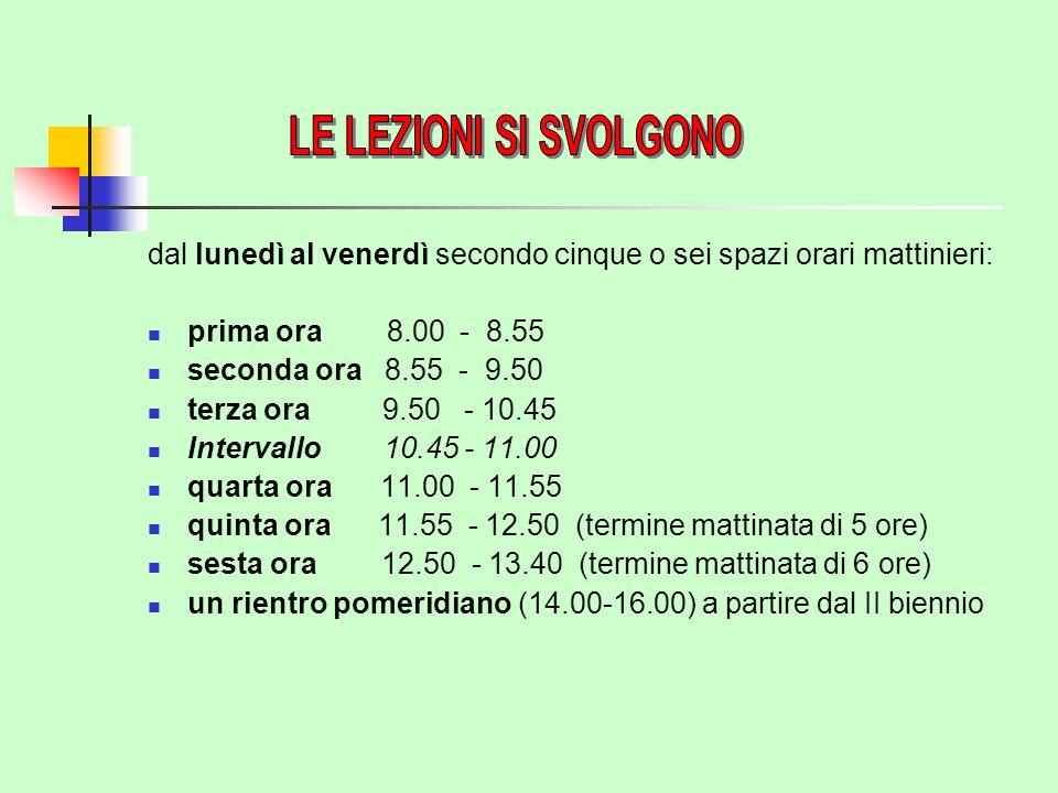 dal lunedì al venerdì secondo cinque o sei spazi orari mattinieri: prima ora 8.00 - 8.55 seconda ora 8.55 - 9.50 terza ora 9.50 - 10.45 Intervallo 10.45 - 11.00 quarta ora 11.00 - 11.55 quinta ora 11.55 - 12.50 (termine mattinata di 5 ore) sesta ora 12.50 - 13.40 (termine mattinata di 6 ore) un rientro pomeridiano (14.00-16.00) a partire dal II biennio