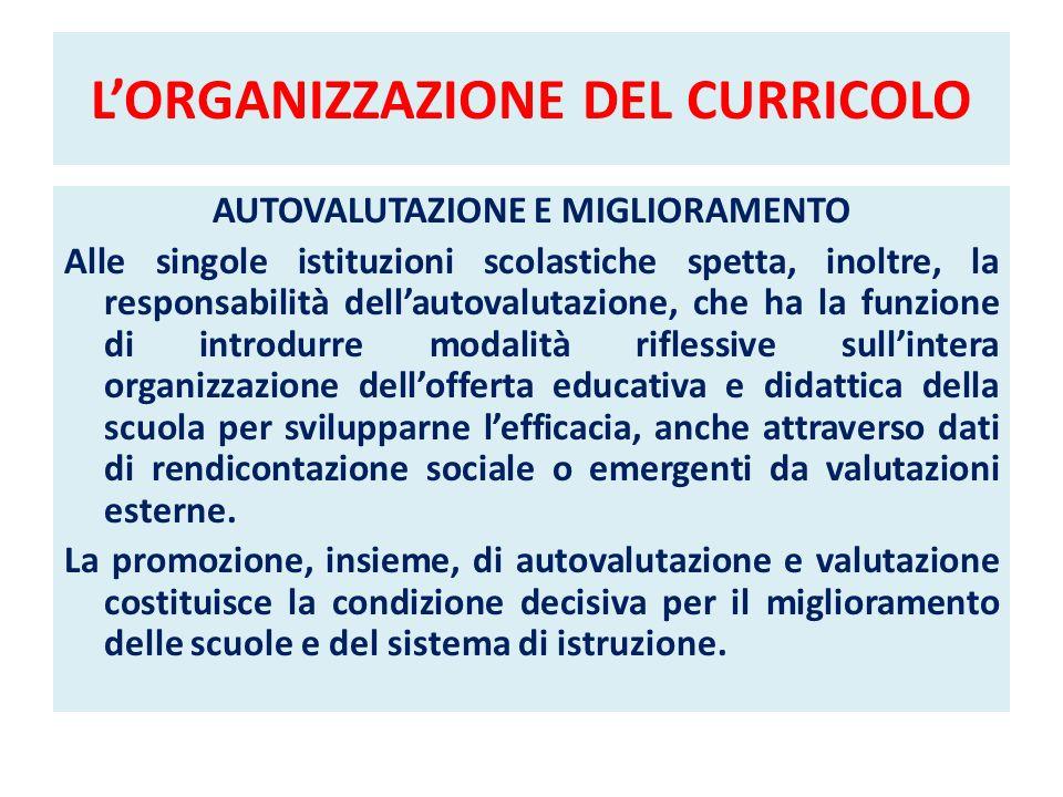 LORGANIZZAZIONE DEL CURRICOLO AUTOVALUTAZIONE E MIGLIORAMENTO Alle singole istituzioni scolastiche spetta, inoltre, la responsabilità dellautovalutazi