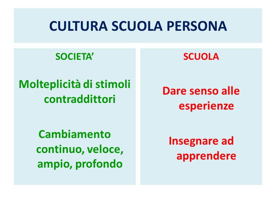 CULTURA SCUOLA PERSONA SOCIETA Molteplicità di stimoli contraddittori Cambiamento continuo, veloce, ampio, profondo SCUOLA Dare senso alle esperienze