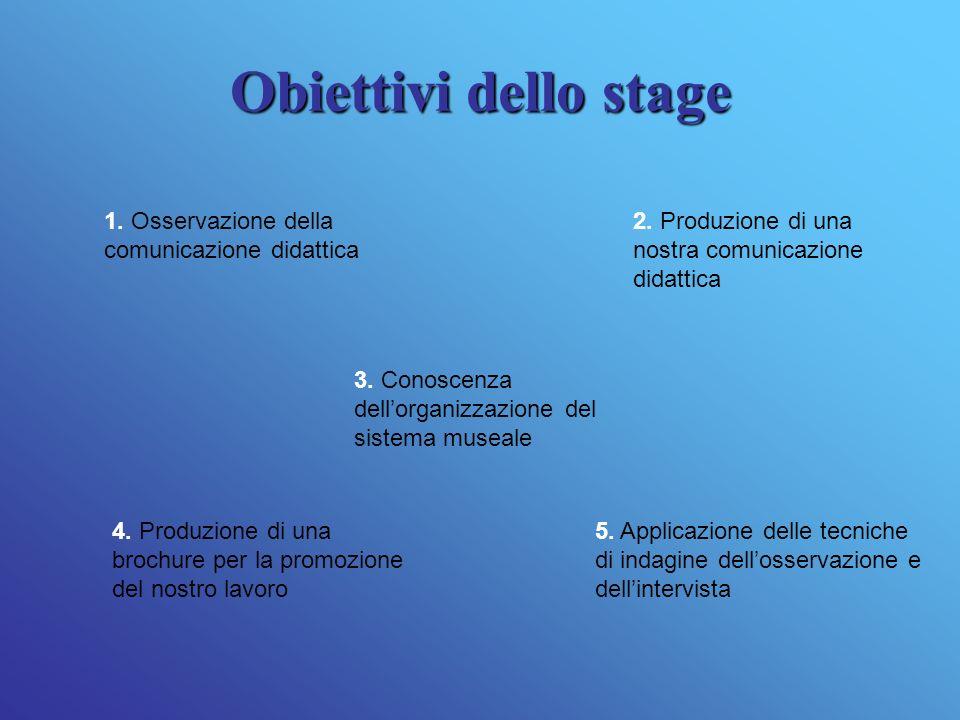 Obiettivi dello stage 1. Osservazione della comunicazione didattica 2. Produzione di una nostra comunicazione didattica 3. Conoscenza dellorganizzazio