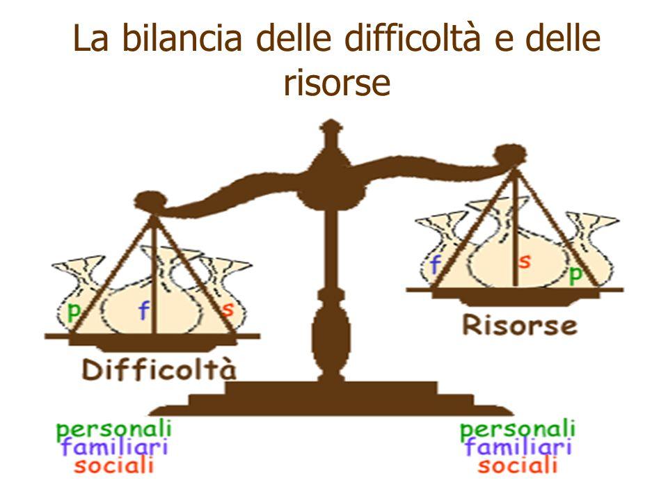 La bilancia delle difficoltà e delle risorse