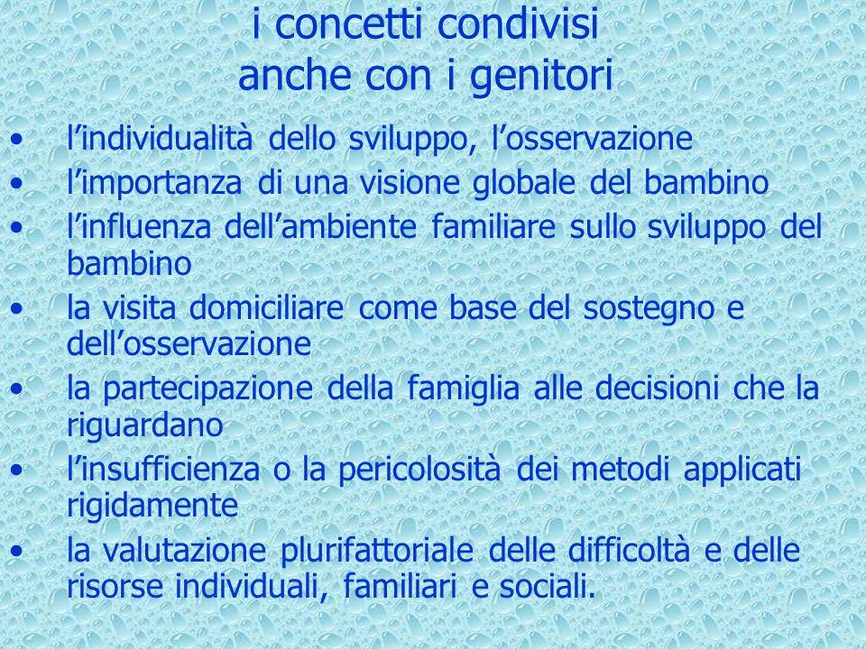 i concetti condivisi anche con i genitori lindividualità dello sviluppo, losservazione limportanza di una visione globale del bambino linfluenza della