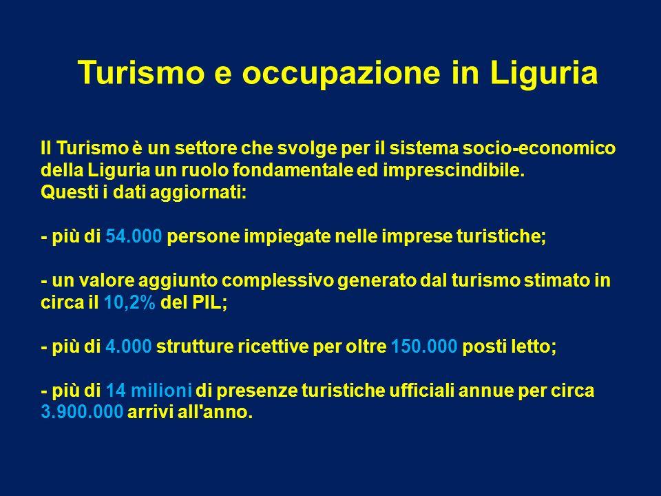Turismo e occupazione in Liguria Il Turismo è un settore che svolge per il sistema socio-economico della Liguria un ruolo fondamentale ed imprescindib
