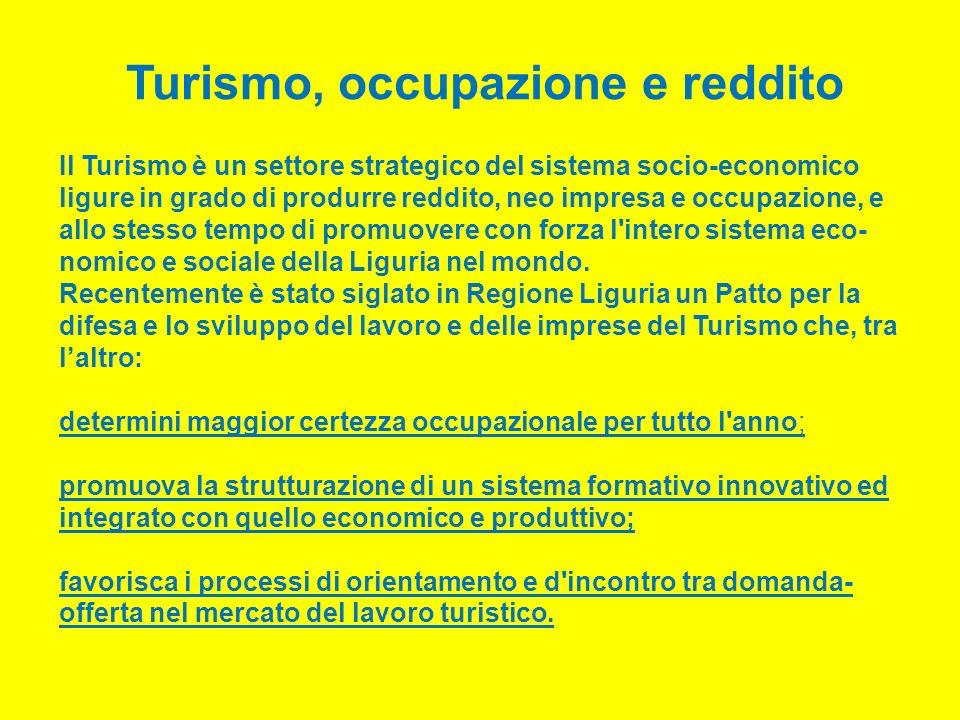 Turismo, occupazione e reddito Il Turismo è un settore strategico del sistema socio-economico ligure in grado di produrre reddito, neo impresa e occup