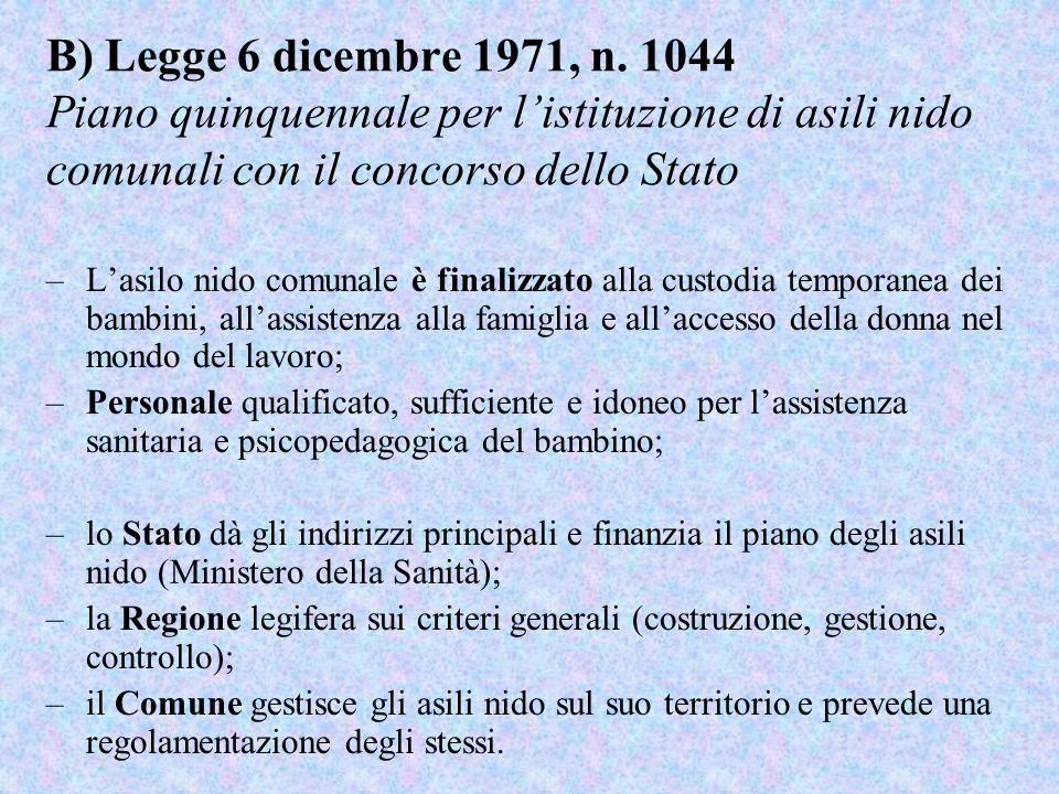 B) Legge 6 dicembre 1971, n.