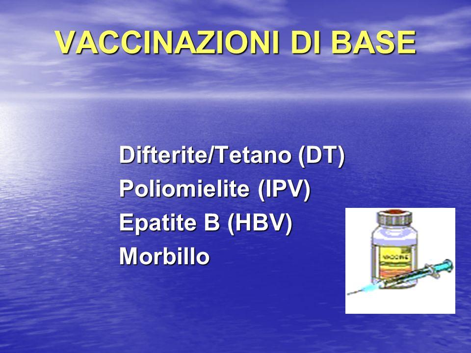 VACCINAZIONI DI BASE Difterite/Tetano (DT) Poliomielite (IPV) Epatite B (HBV) Morbillo