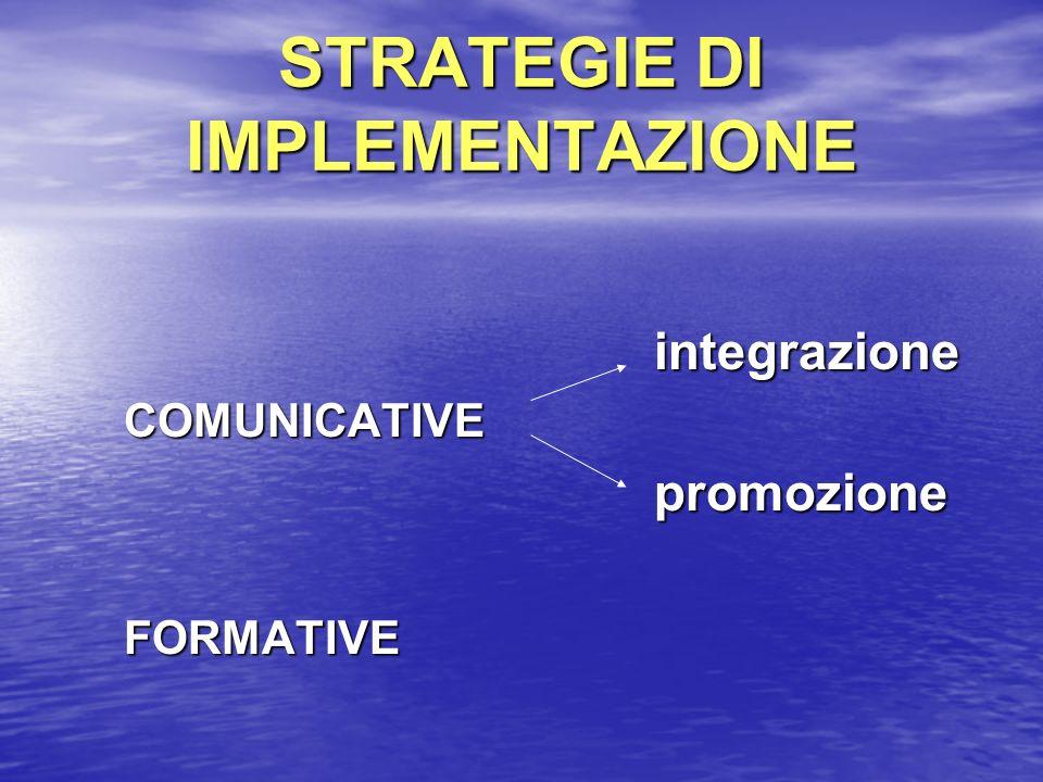 STRATEGIE DI IMPLEMENTAZIONE integrazione integrazioneCOMUNICATIVE promozione promozioneFORMATIVE