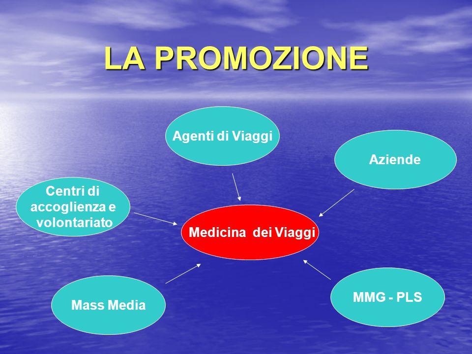 LA PROMOZIONE Centri di accoglienza e volontariato Agenti di Viaggi Mass Media MMG - PLS Medicina dei Viaggi Aziende