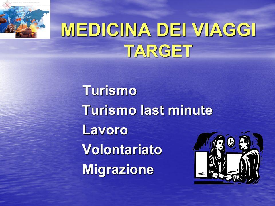 VACCINO EPATITE A+B Virus A : inattivato Virus B : ricombinante 3 dosi via i.m.