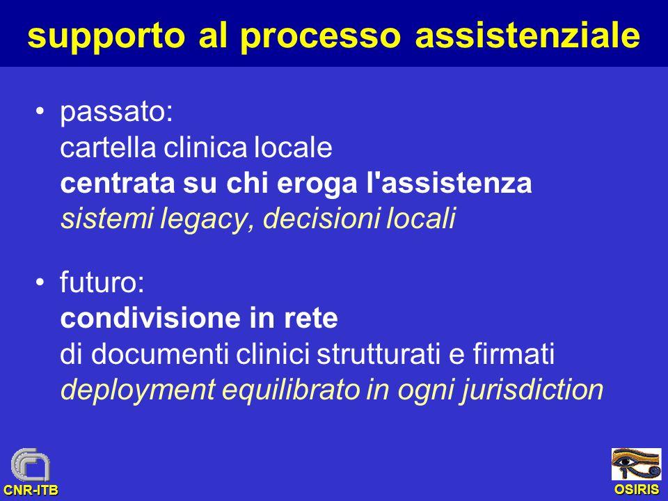 OSIRIS CNR-ITB supporto al processo assistenziale passato: cartella clinica locale centrata su chi eroga l'assistenza sistemi legacy, decisioni locali