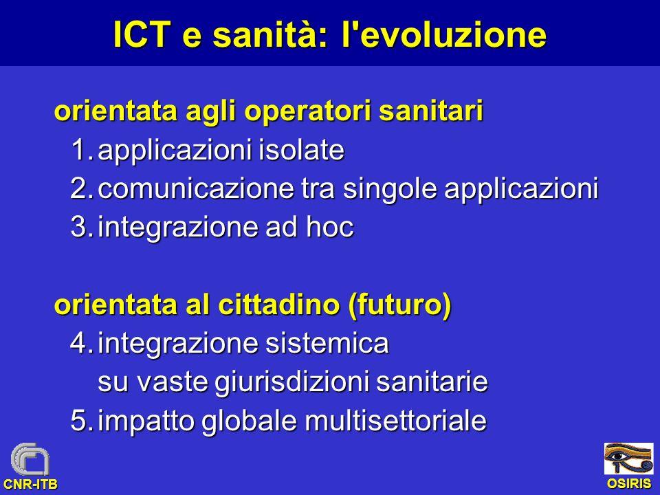 OSIRIS CNR-ITB ICT e sanità: l'evoluzione orientata agli operatori sanitari 1.applicazioni isolate 1.applicazioni isolate 2.comunicazione tra singole