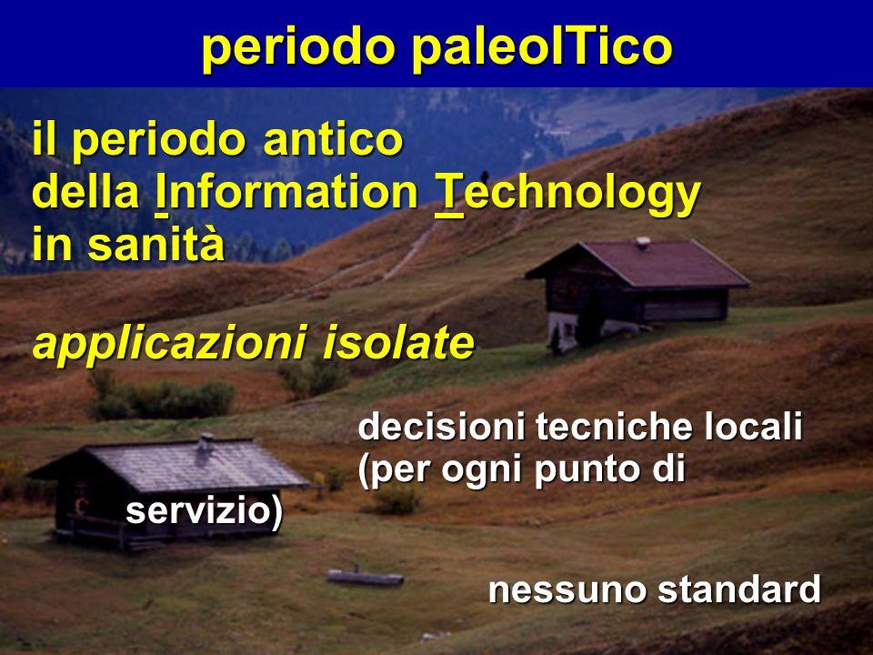 OSIRIS CNR-ITB periodo paleoITico il periodo antico della Information Technology in sanità applicazioni isolate decisioni tecniche locali (per ogni pu