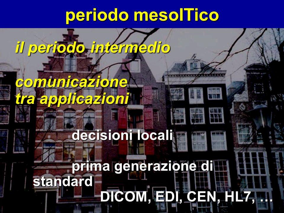 OSIRIS CNR-ITB periodo mesoITico il periodo intermedio comunicazione tra applicazioni decisioni locali prima generazione di standard DICOM, EDI, CEN,