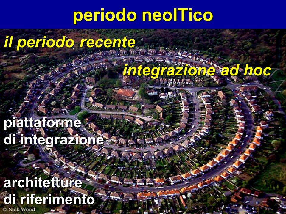 OSIRIS CNR-ITB periodo neoITico il periodo recente integrazione ad hoc integrazione ad hoc piattaforme di integrazione architetture di riferimento