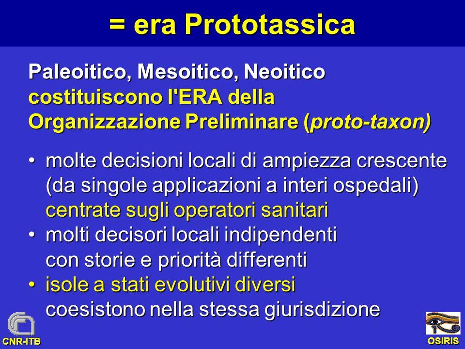 OSIRIS CNR-ITB = era Prototassica Paleoitico, Mesoitico, Neoitico costituiscono l'ERA della Organizzazione Preliminare (proto-taxon) molte decisioni l