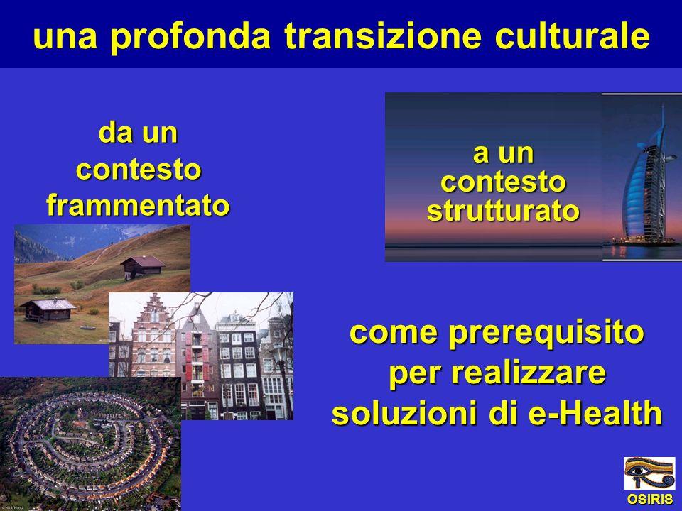 OSIRIS CNR-ITB una profonda transizione culturale da un contesto frammentato a un contesto strutturato come prerequisito per realizzare soluzioni di e