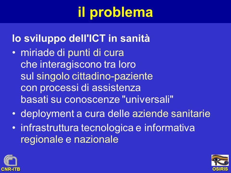 OSIRIS CNR-ITB il problema lo sviluppo dell'ICT in sanità miriade di punti di cura che interagiscono tra loro sul singolo cittadino-paziente con proce